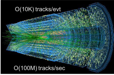 Physicists and Machine Learning Experts Team Up to Tackle